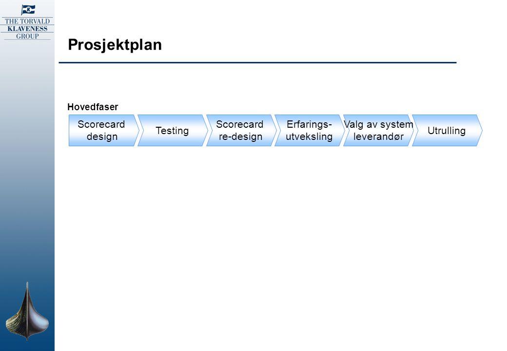 Prosjektplan Scorecard design Testing Scorecard re-design