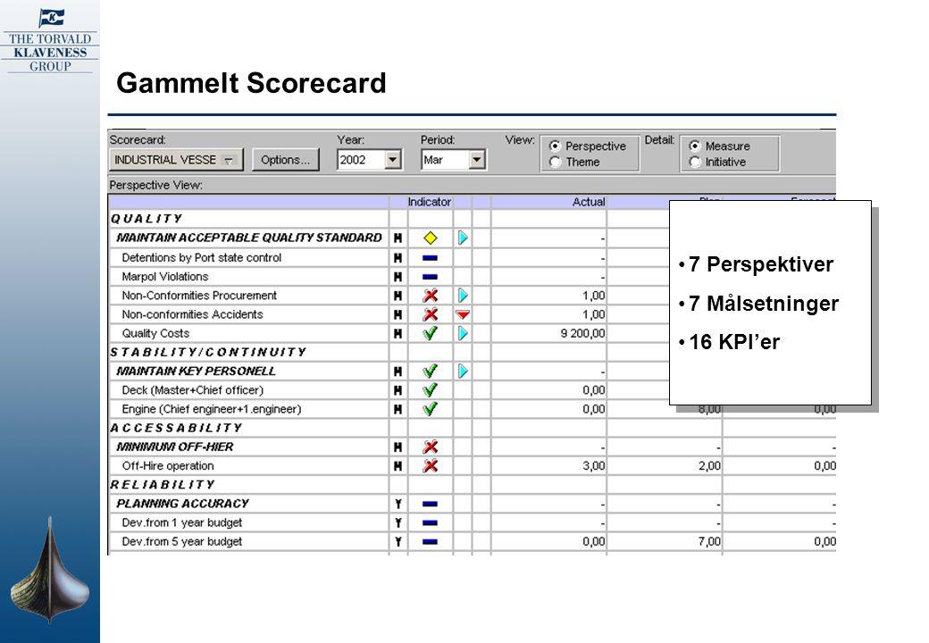 Gammelt Scorecard 7 Perspektiver 7 Målsetninger 16 KPI'er