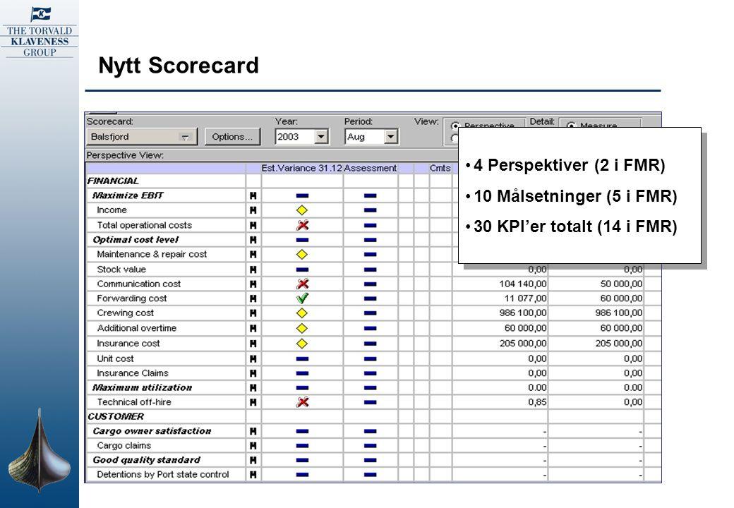 Nytt Scorecard 4 Perspektiver (2 i FMR) 10 Målsetninger (5 i FMR)