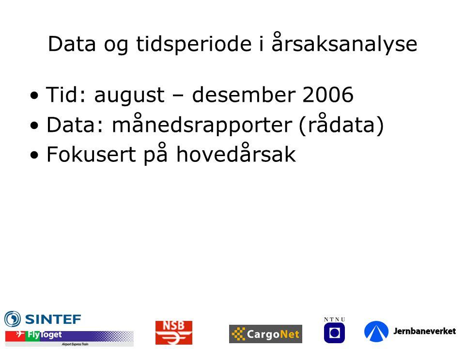 Data og tidsperiode i årsaksanalyse