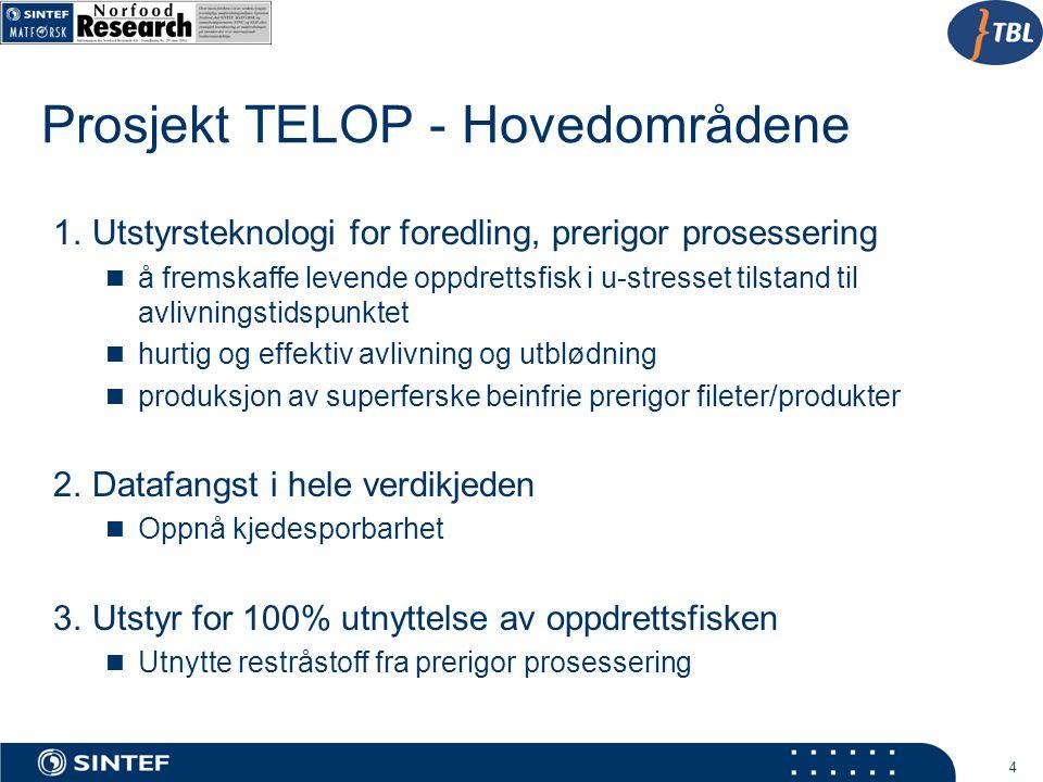 Prosjekt TELOP - Hovedområdene