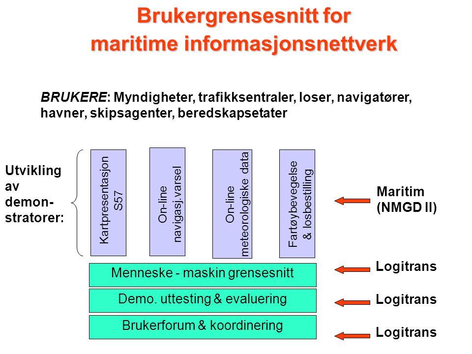 Brukergrensesnitt for maritime informasjonsnettverk