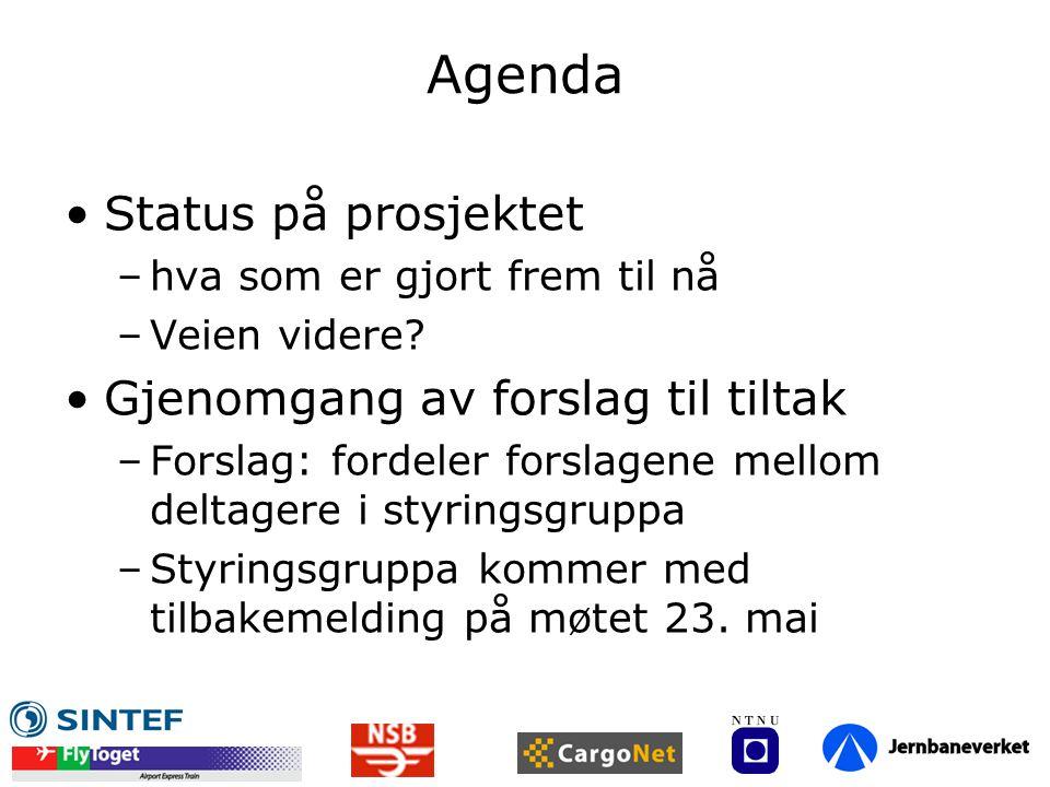 Agenda Status på prosjektet Gjenomgang av forslag til tiltak