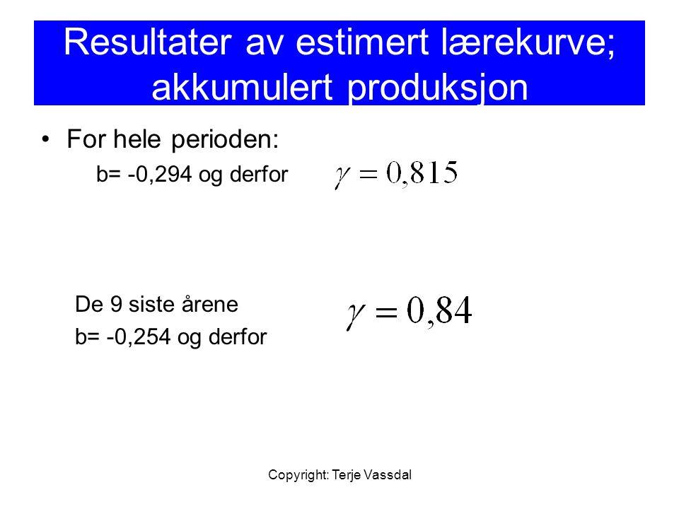 Resultater av estimert lærekurve; akkumulert produksjon