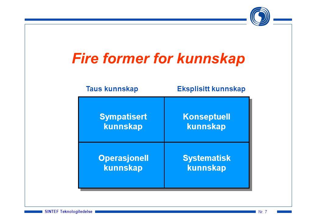 Fire former for kunnskap