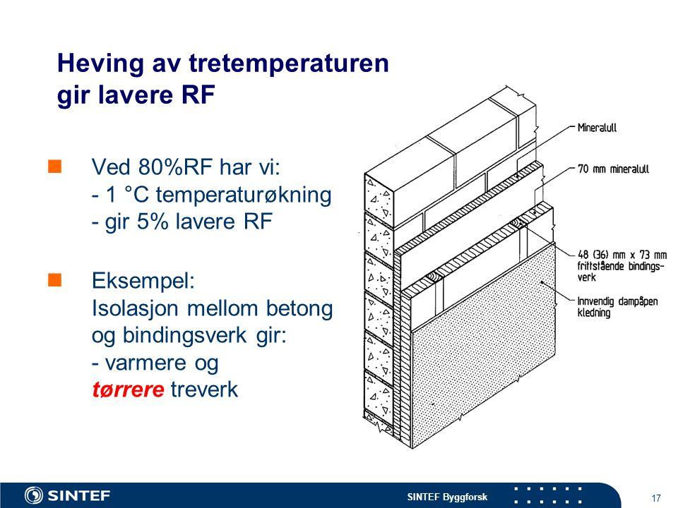 Heving av tretemperaturen gir lavere RF