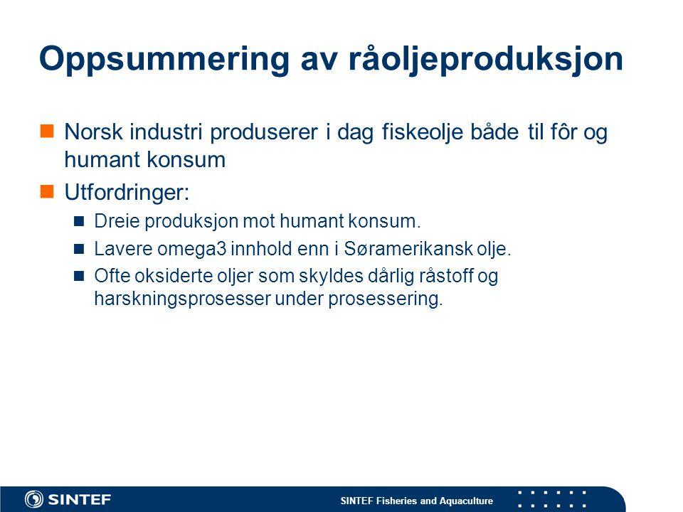 Oppsummering av råoljeproduksjon