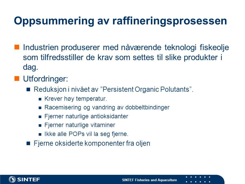 Oppsummering av raffineringsprosessen