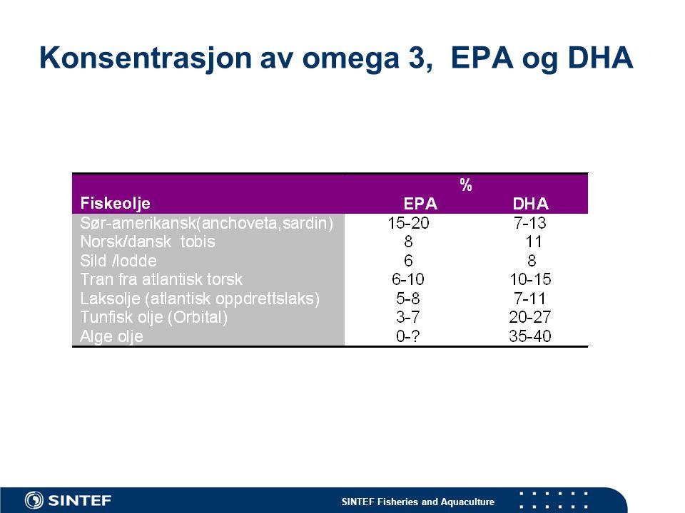 Konsentrasjon av omega 3, EPA og DHA