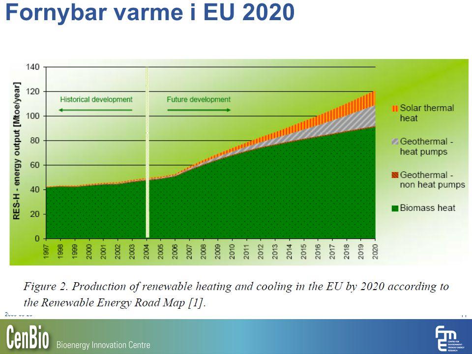 Fornybar varme i EU 2020 2009-09-29
