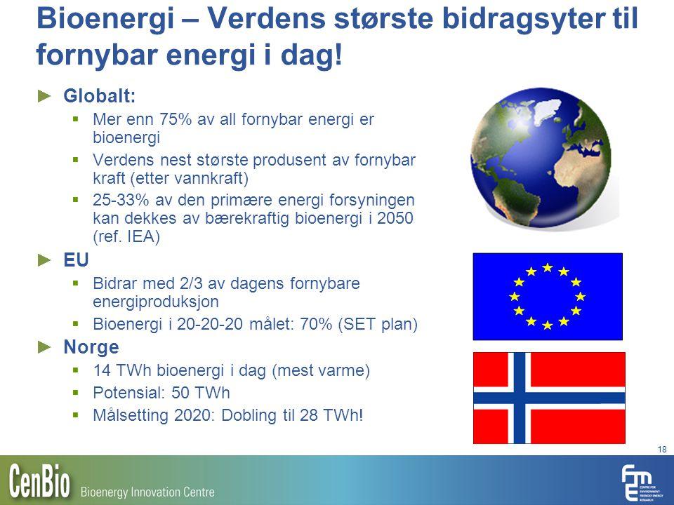 Bioenergi – Verdens største bidragsyter til fornybar energi i dag!