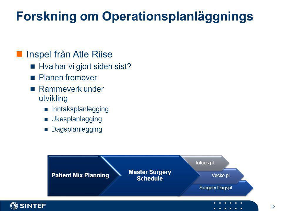 Forskning om Operationsplanläggnings