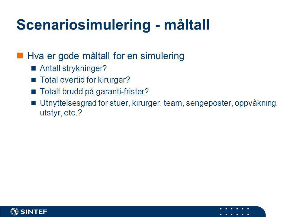 Scenariosimulering - måltall