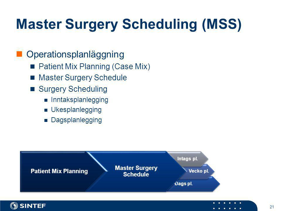 Master Surgery Scheduling (MSS)