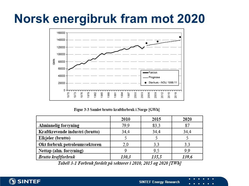Norsk energibruk fram mot 2020