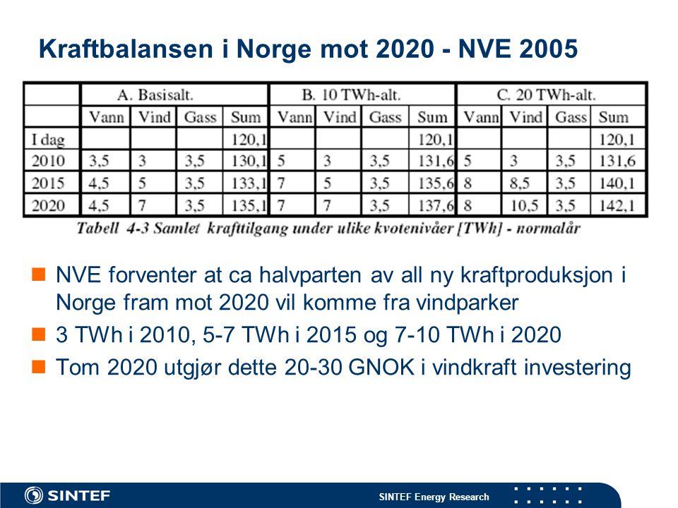 Kraftbalansen i Norge mot 2020 - NVE 2005