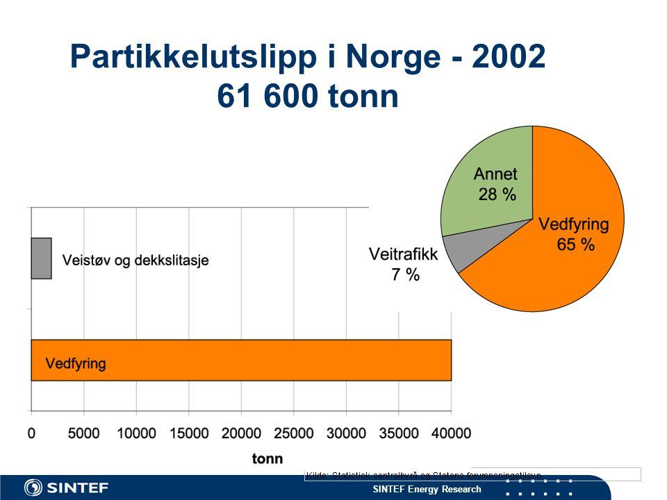 Partikkelutslipp i Norge - 2002 61 600 tonn