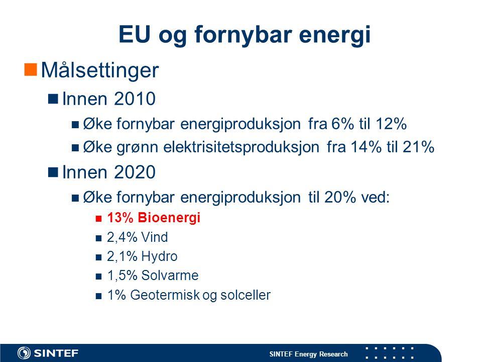 EU og fornybar energi Målsettinger Innen 2010 Innen 2020