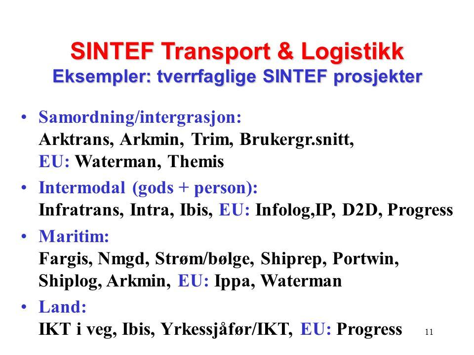 SINTEF Transport & Logistikk Eksempler: tverrfaglige SINTEF prosjekter