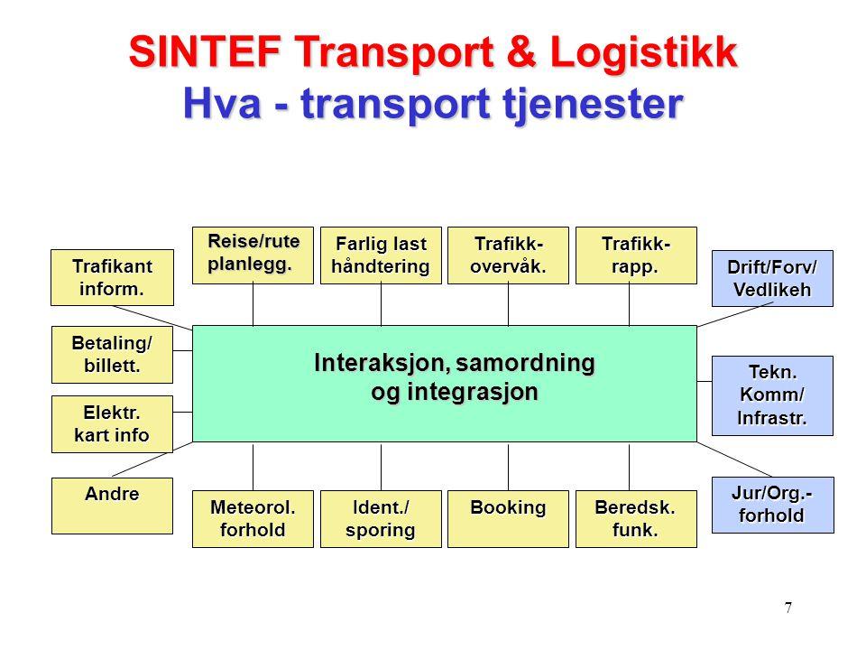 SINTEF Transport & Logistikk Hva - transport tjenester