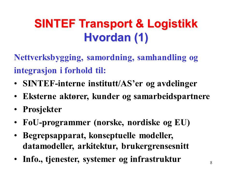 SINTEF Transport & Logistikk Hvordan (1)