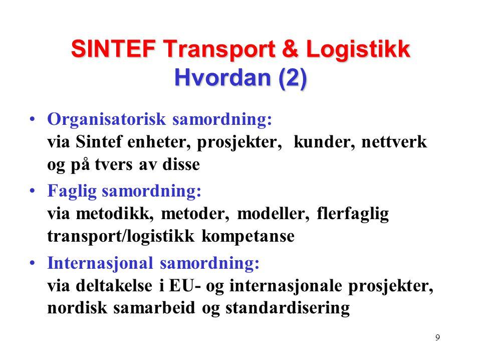 SINTEF Transport & Logistikk Hvordan (2)
