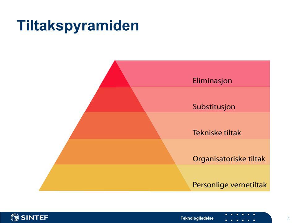 Tiltakspyramiden Ulike tiltak