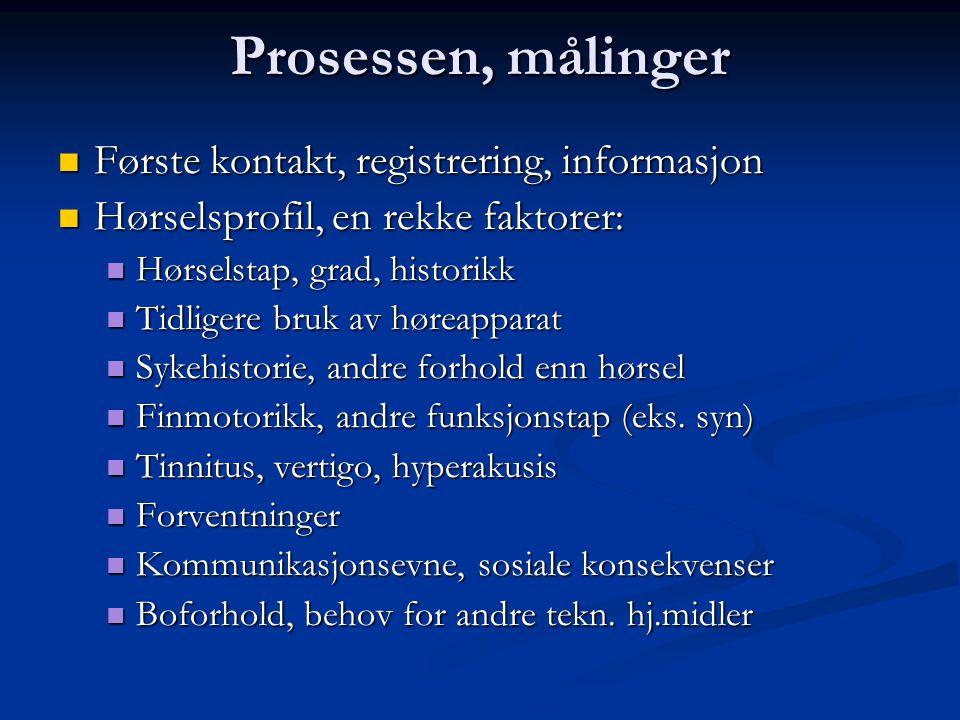 Prosessen, målinger Første kontakt, registrering, informasjon