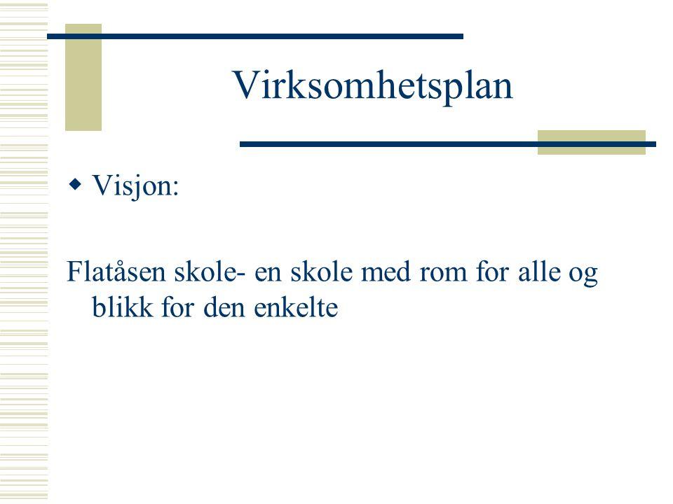 Virksomhetsplan Visjon: