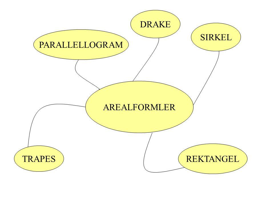 DRAKE SIRKEL PARALLELLOGRAM AREALFORMLER REKTANGEL TRAPES