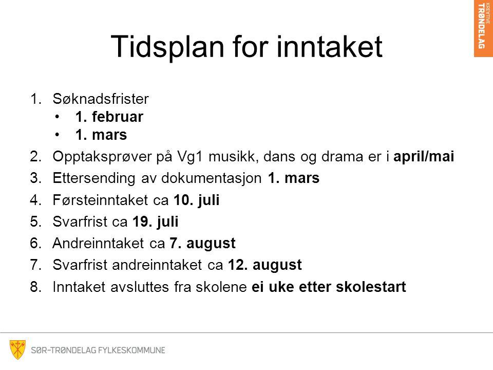 Tidsplan for inntaket Søknadsfrister 1. februar 1. mars