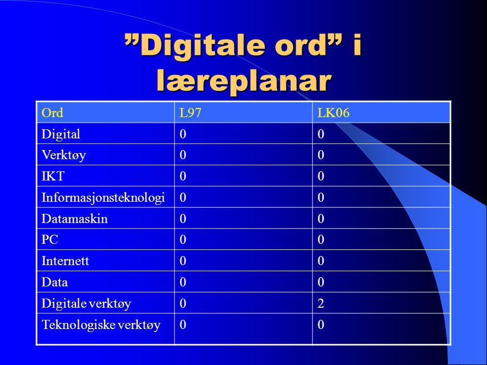 Digitale ord i læreplanar