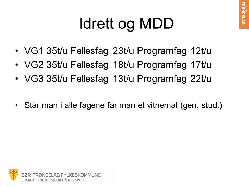 Idrett og MDD VG1 35t/u Fellesfag 23t/u Programfag 12t/u