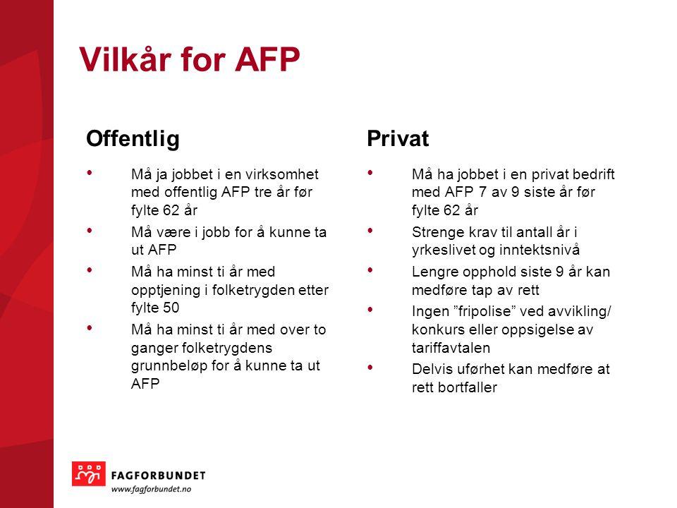 Vilkår for AFP Offentlig Privat