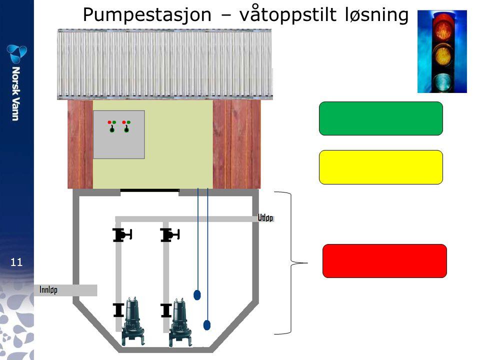 Pumpestasjon – våtoppstilt løsning