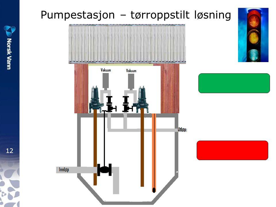 Pumpestasjon – tørroppstilt løsning