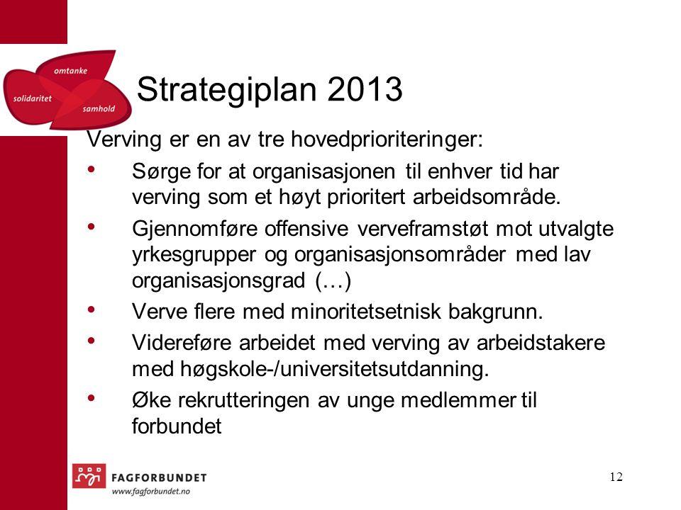 Strategiplan 2013 Verving er en av tre hovedprioriteringer: