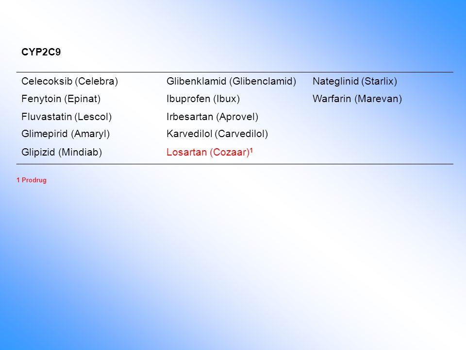Glibenklamid (Glibenclamid) Nateglinid (Starlix) Fenytoin (Epinat)