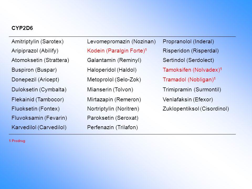 Amitriptylin (Sarotex) Levomepromazin (Nozinan) Propranolol (Inderal)
