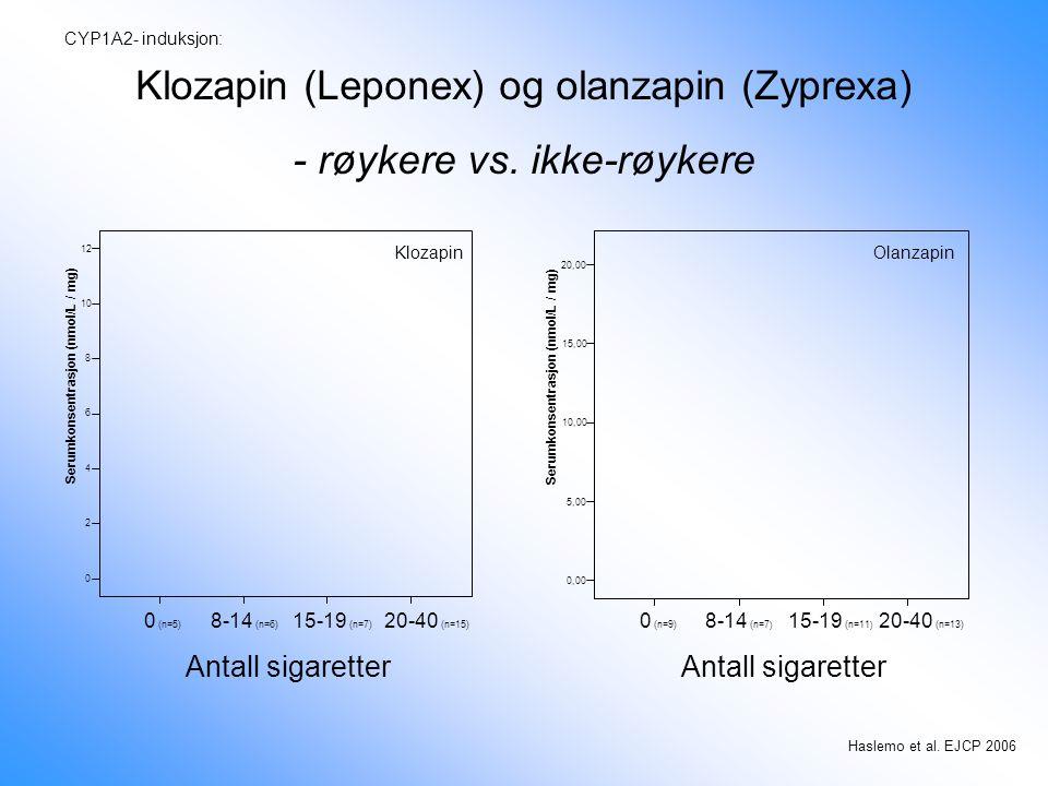 Klozapin (Leponex) og olanzapin (Zyprexa) - røykere vs. ikke-røykere
