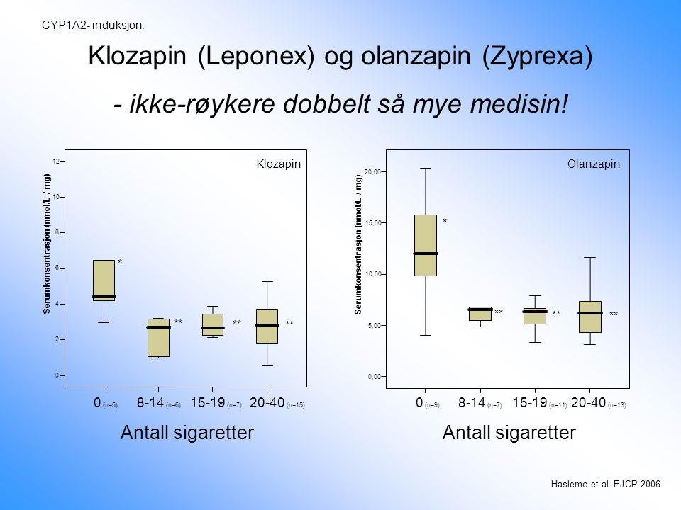 Klozapin (Leponex) og olanzapin (Zyprexa)