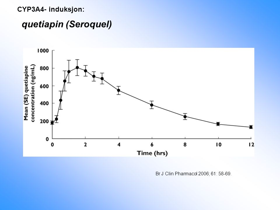 quetiapin (Seroquel) CYP3A4- induksjon: