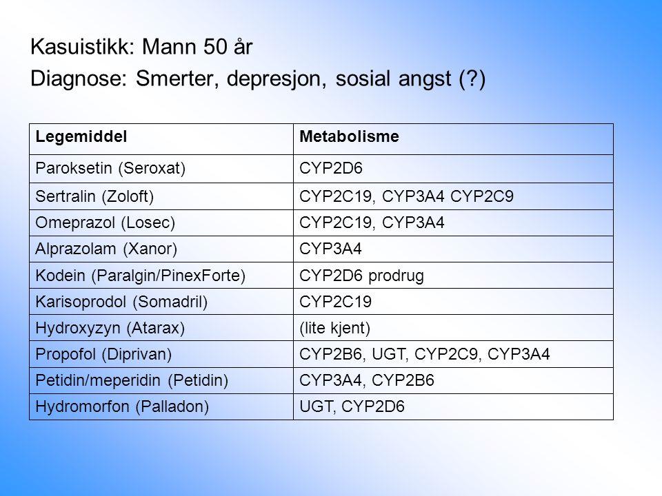 Diagnose: Smerter, depresjon, sosial angst ( )