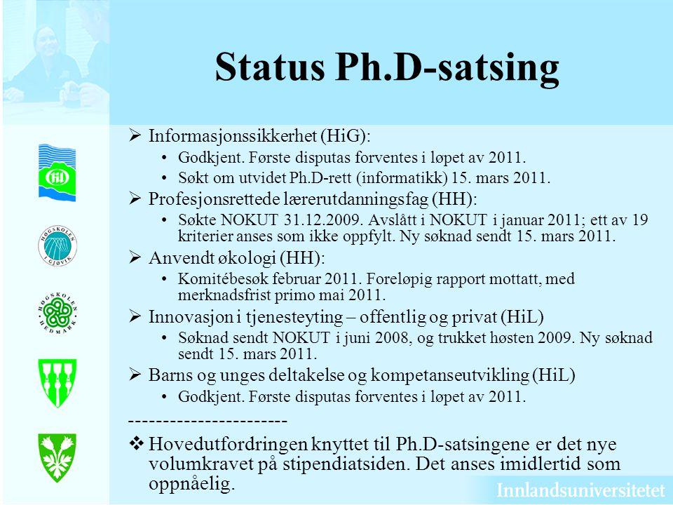 Status Ph.D-satsing -----------------------
