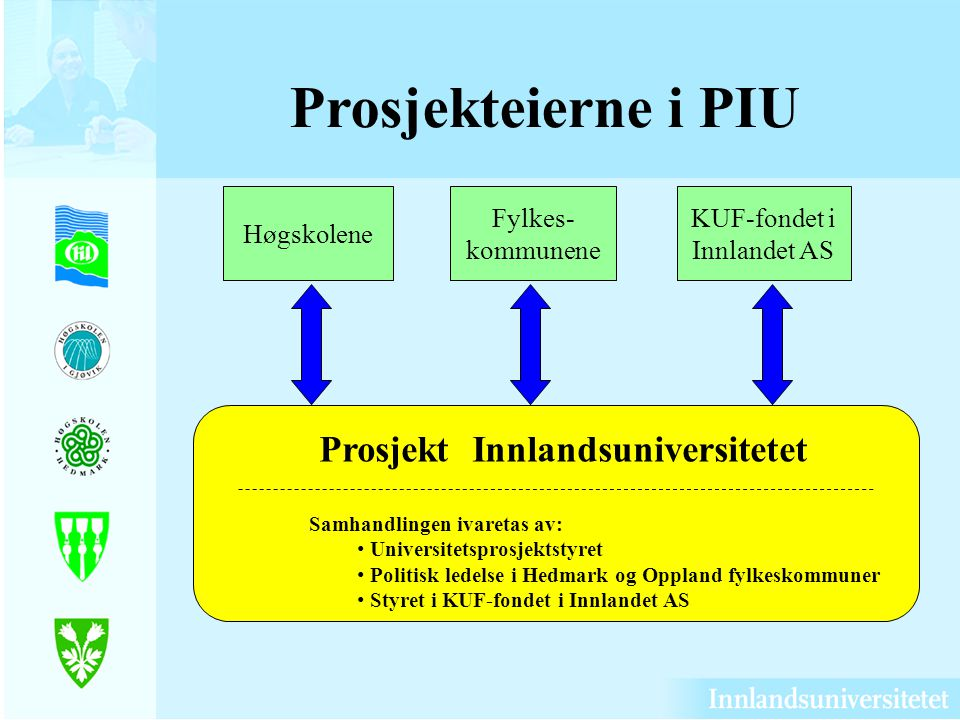 Prosjekt Innlandsuniversitetet