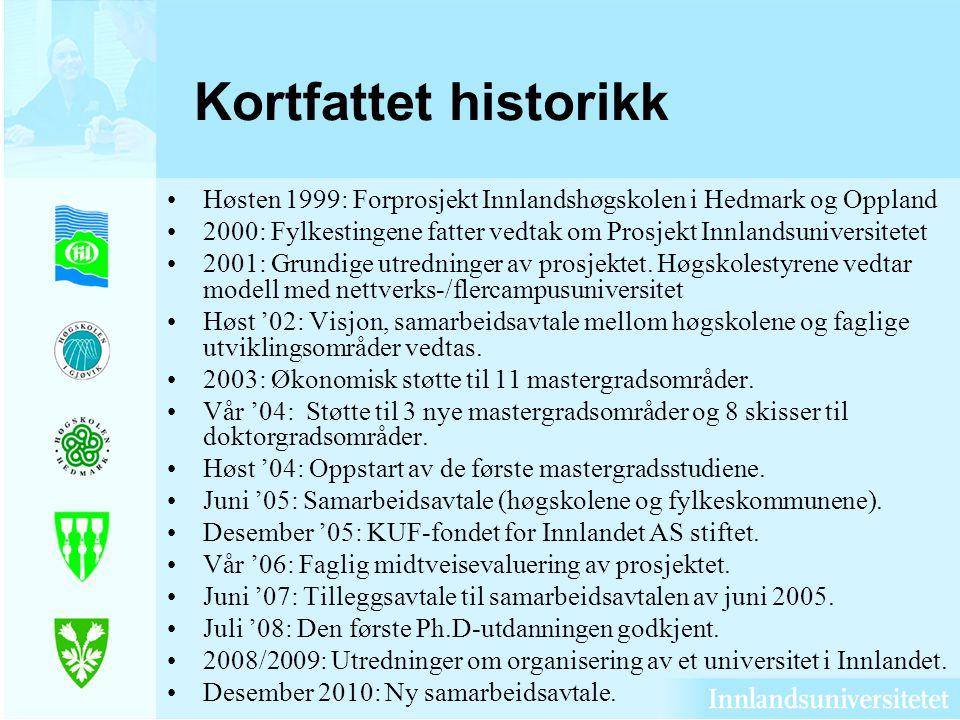 Kortfattet historikk Høsten 1999: Forprosjekt Innlandshøgskolen i Hedmark og Oppland.