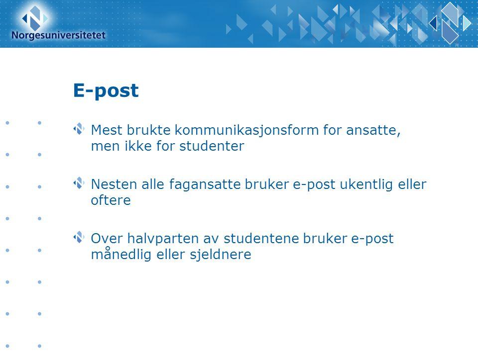 E-post Mest brukte kommunikasjonsform for ansatte, men ikke for studenter. Nesten alle fagansatte bruker e-post ukentlig eller oftere.