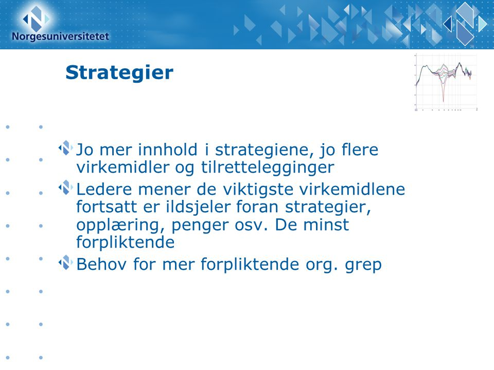 Strategier Jo mer innhold i strategiene, jo flere virkemidler og tilrettelegginger.