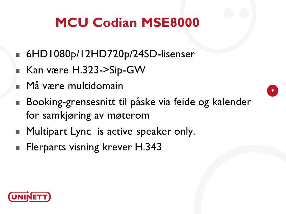 MCU Codian MSE8000 6HD1080p/12HD720p/24SD-lisenser