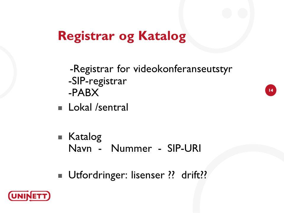 Registrar og Katalog -Registrar for videokonferanseutstyr -SIP-registrar -PABX. Lokal /sentral. Katalog Navn - Nummer - SIP-URI.